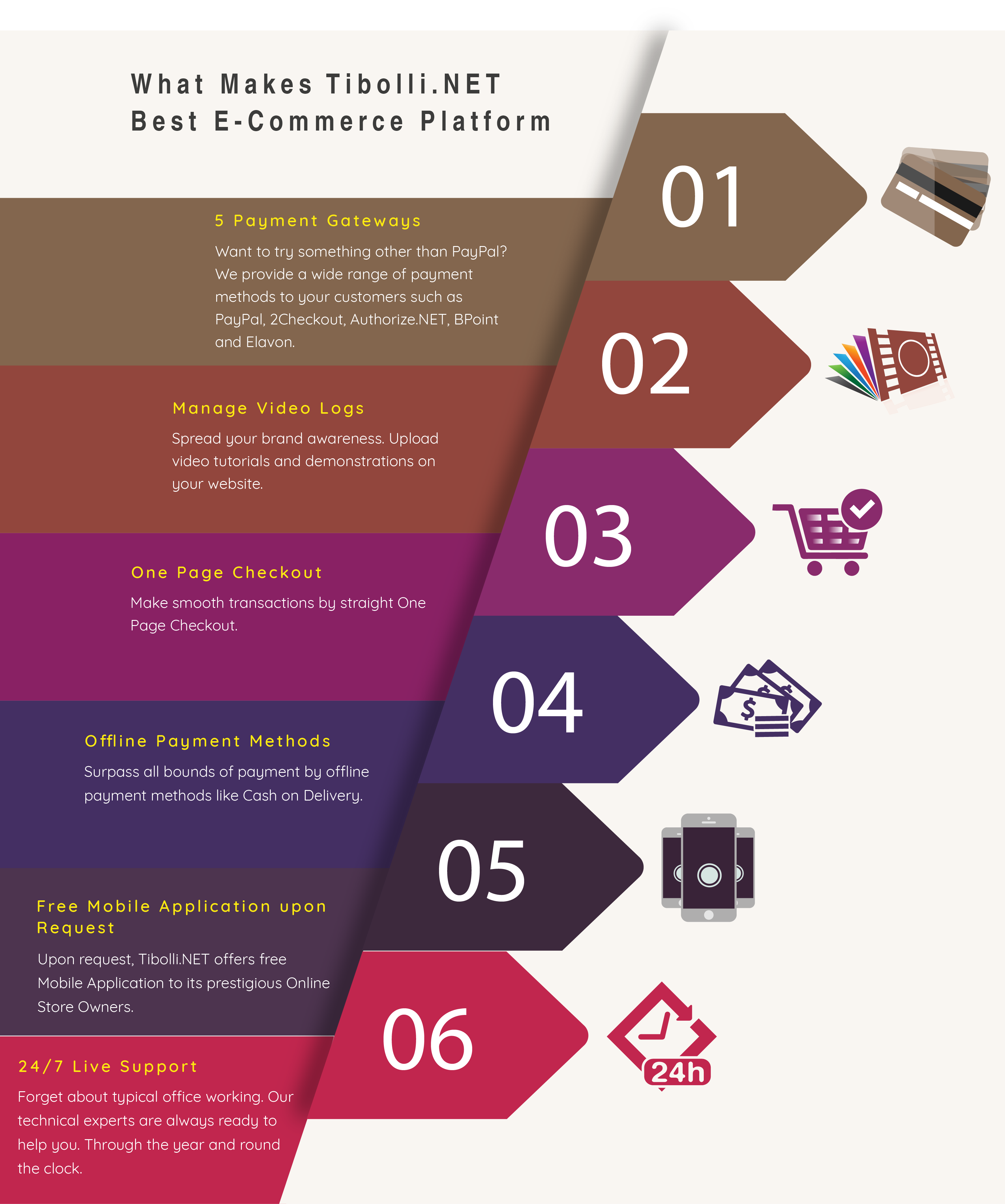 What makes tibolli best e commerce platform infographic 5 payment gateways one of the important features is the payment gateways most successful online businesses prefer to engage their customers by providing baditri Choice Image