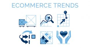 eCommerce trends, trends in eCommerce for 2017
