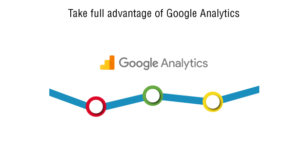 Google analytics,